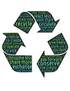 Symbol für Nachhaltigkeit; drei Pfeile angeordnet im Kreis; auf den einzelnen Pfeilen Stichworte wie: recycle, consume less share more und co-create